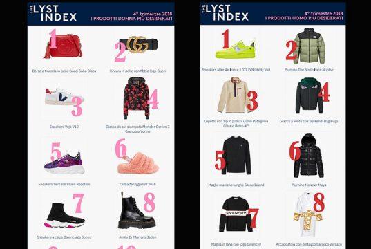 The Lyst Index I brand italiani ai vertici della moda mondiale