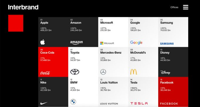 Sephora entra nella classifica Best Global Brands 2021